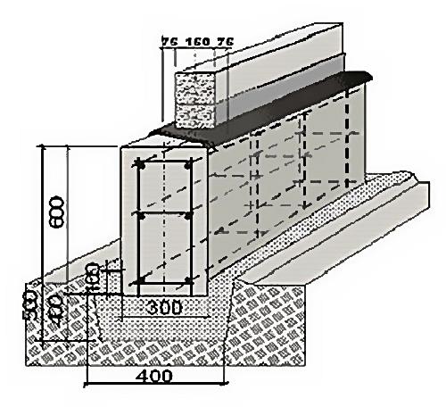 """Необходимую  """"жесткость """" ленточному фундаменту придает металлический каркас (армирование) и относительно высокое..."""