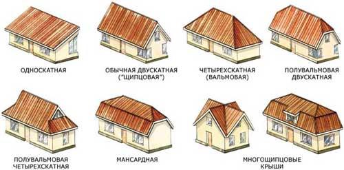 Крыши в деревянном доме
